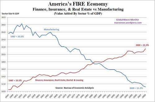 Thefireeconomy