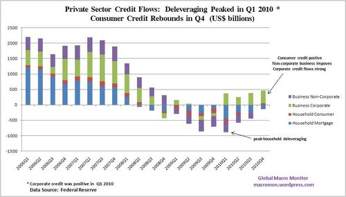 Private-sector-flows-quarterly