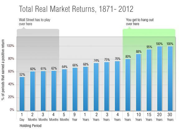 Market-returns_large